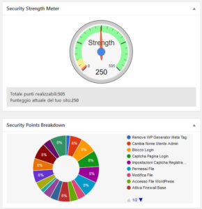 Schermata di All In One WordPress Security and Firewall