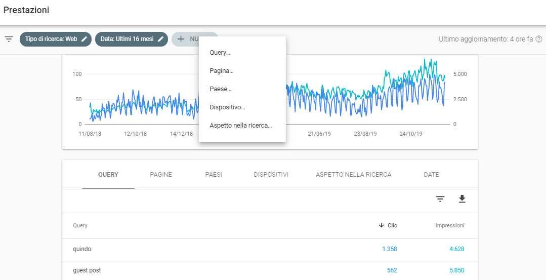 report personalizzati google search console