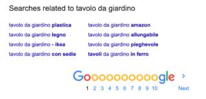 ricerche correlate SERP google