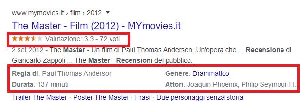 dati strutturati per recensione di un film