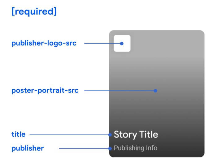 campi obbligatori web stories di google