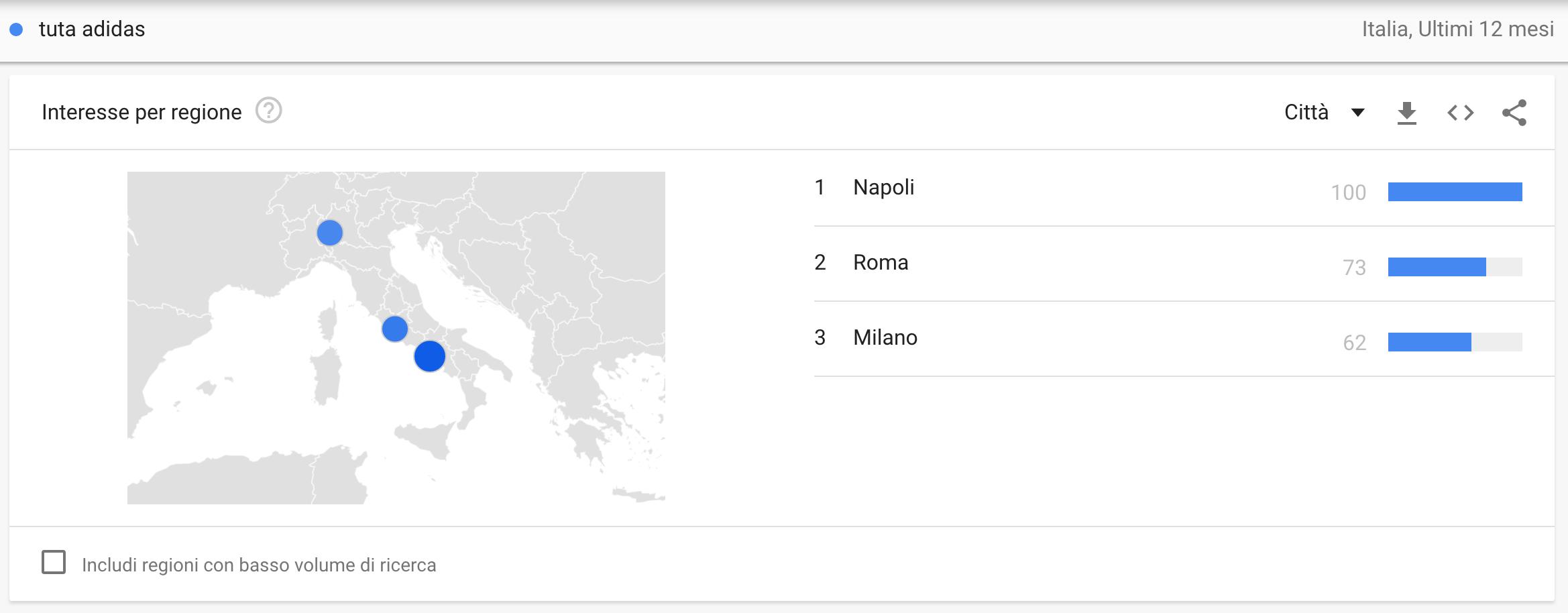 google trends città
