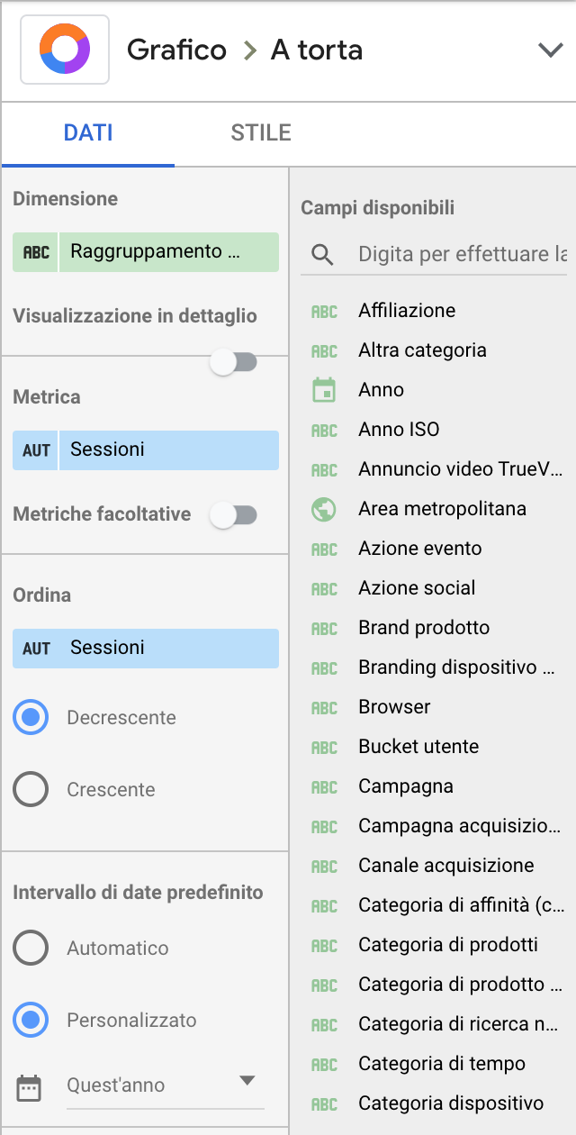 google data studio dati