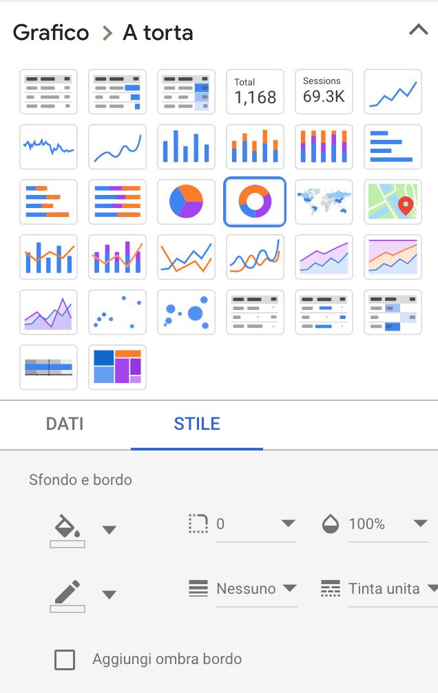 google data studio grafica