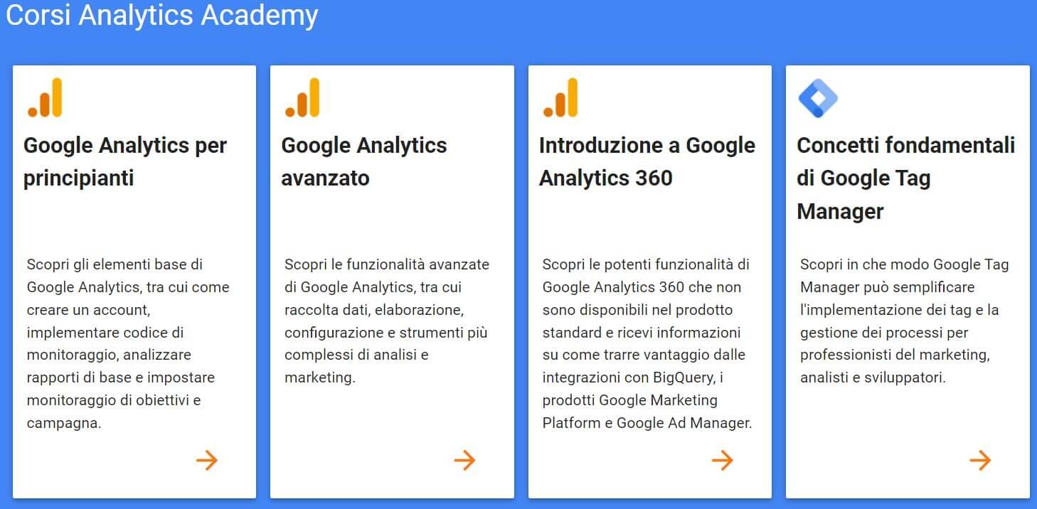 corsi google analytics academy con certificazione